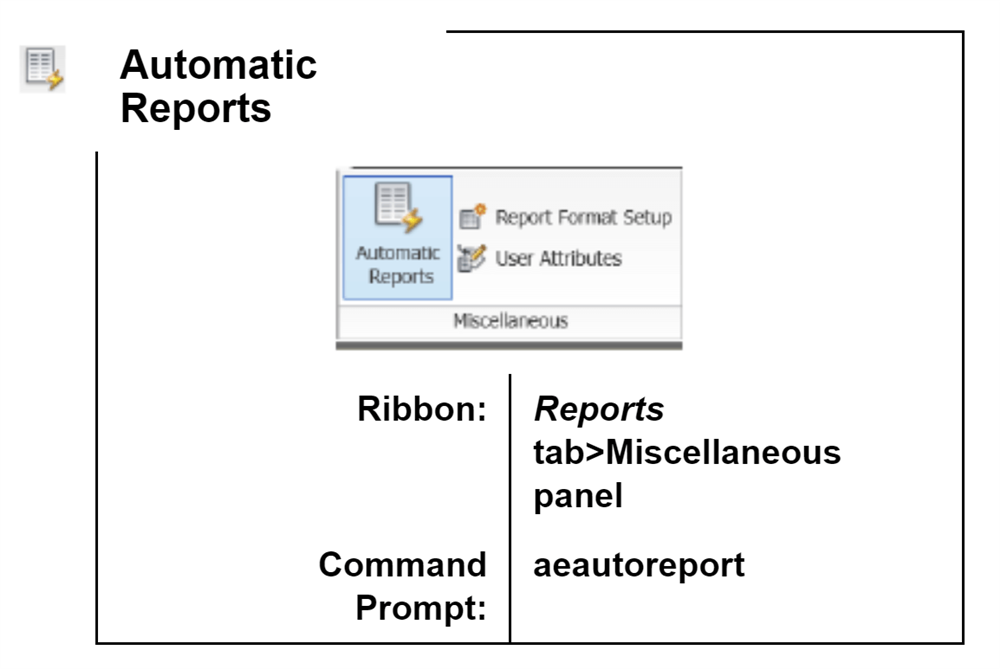 automatic reports